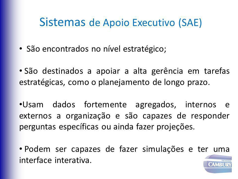 Sistemas de Apoio Executivo (SAE)