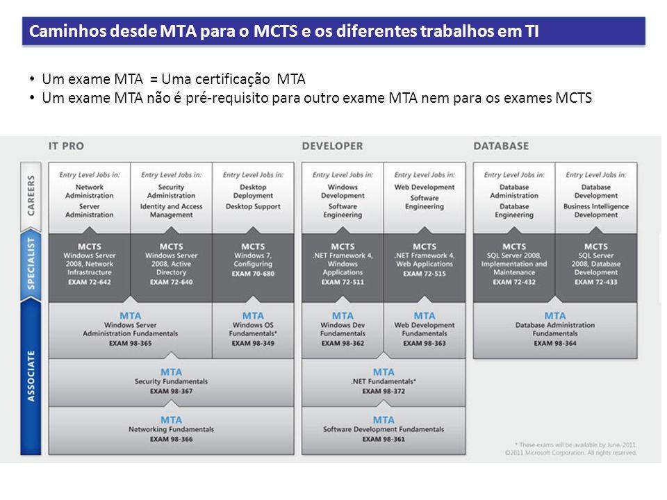 Caminhos desde MTA para o MCTS e os diferentes trabalhos em TI