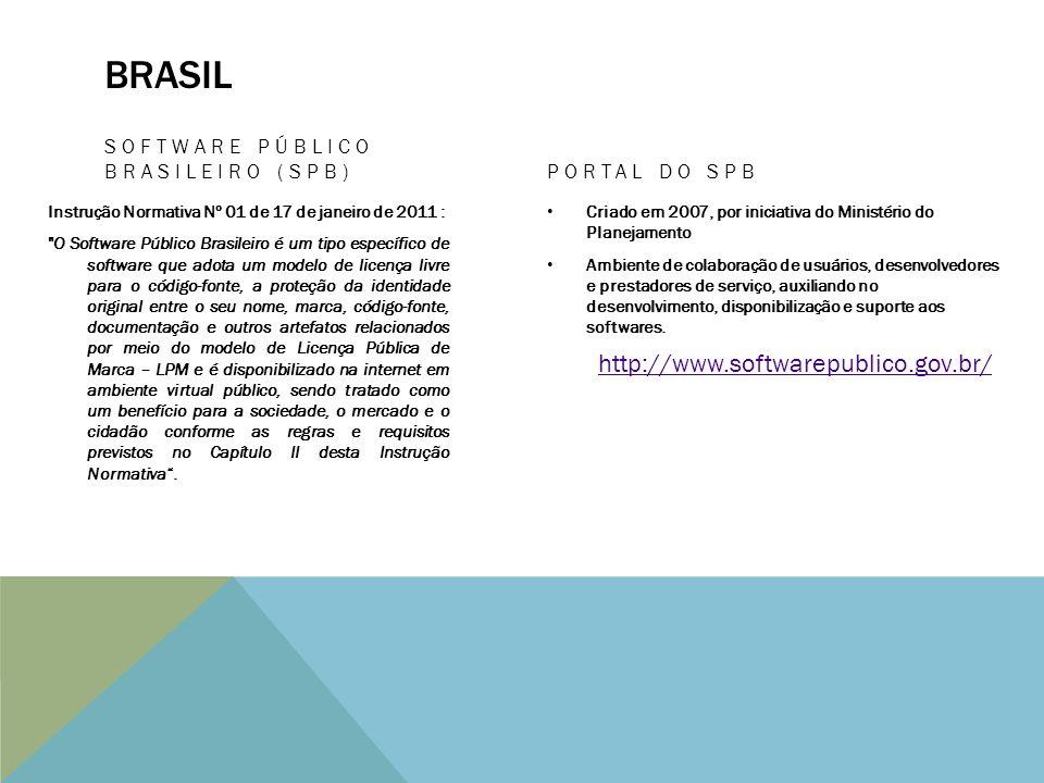 Brasil http://www.softwarepublico.gov.br/