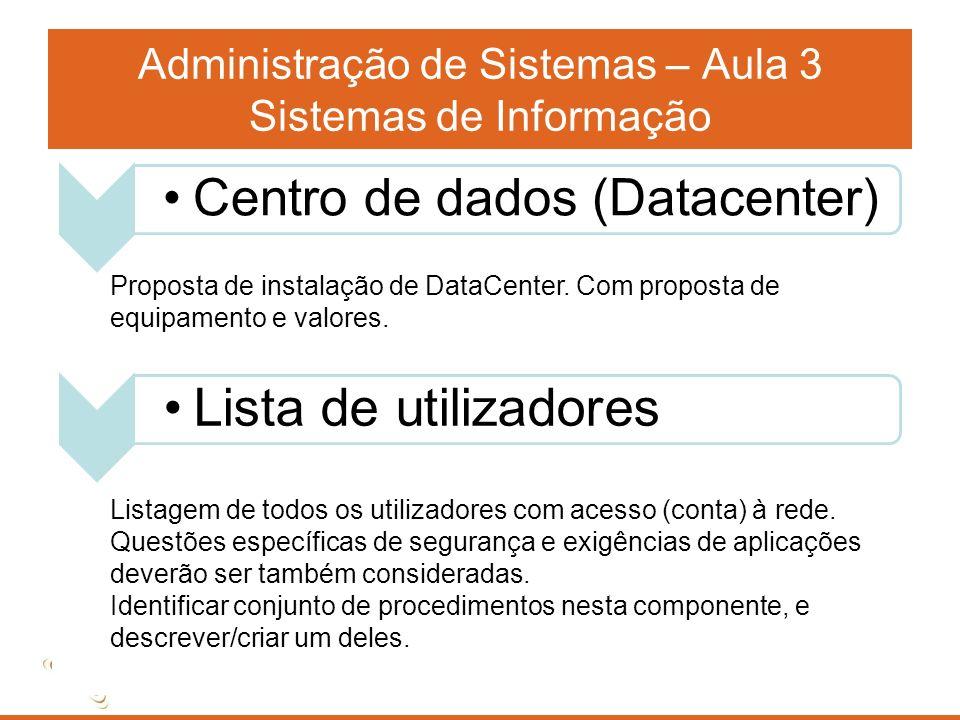 Administração de Sistemas – Aula 3 Sistemas de Informação