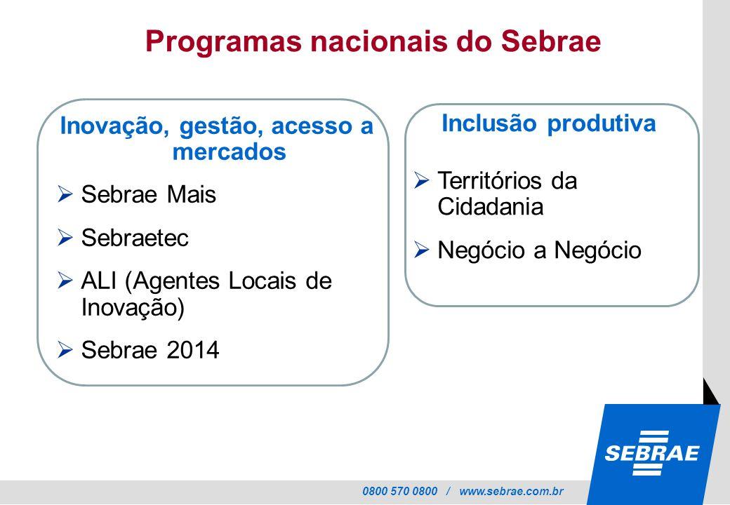 Programas nacionais do Sebrae Inovação, gestão, acesso a mercados