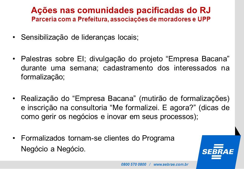 Ações nas comunidades pacificadas do RJ Parceria com a Prefeitura, associações de moradores e UPP