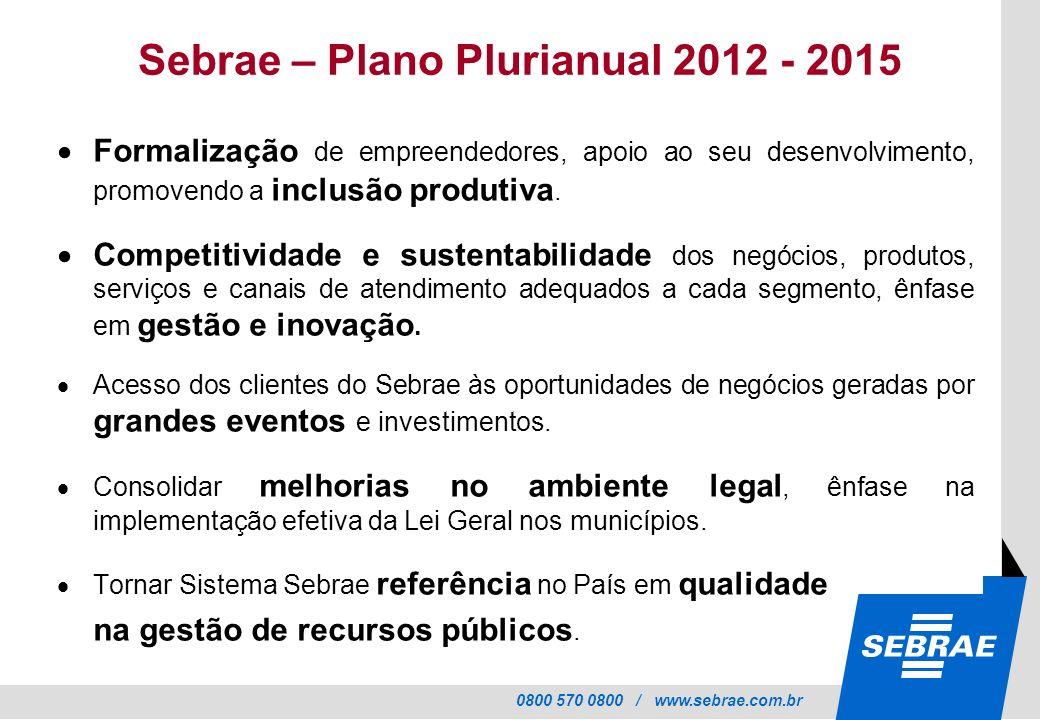 Sebrae – Plano Plurianual 2012 - 2015