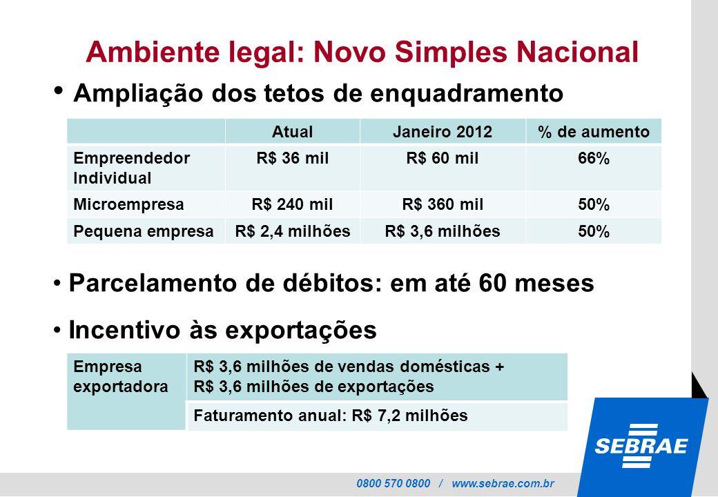 Ambiente legal: Novo Simples Nacional