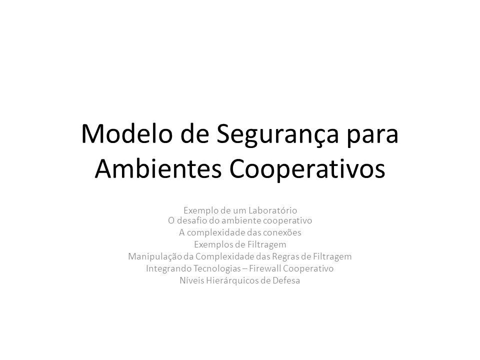 Modelo de Segurança para Ambientes Cooperativos