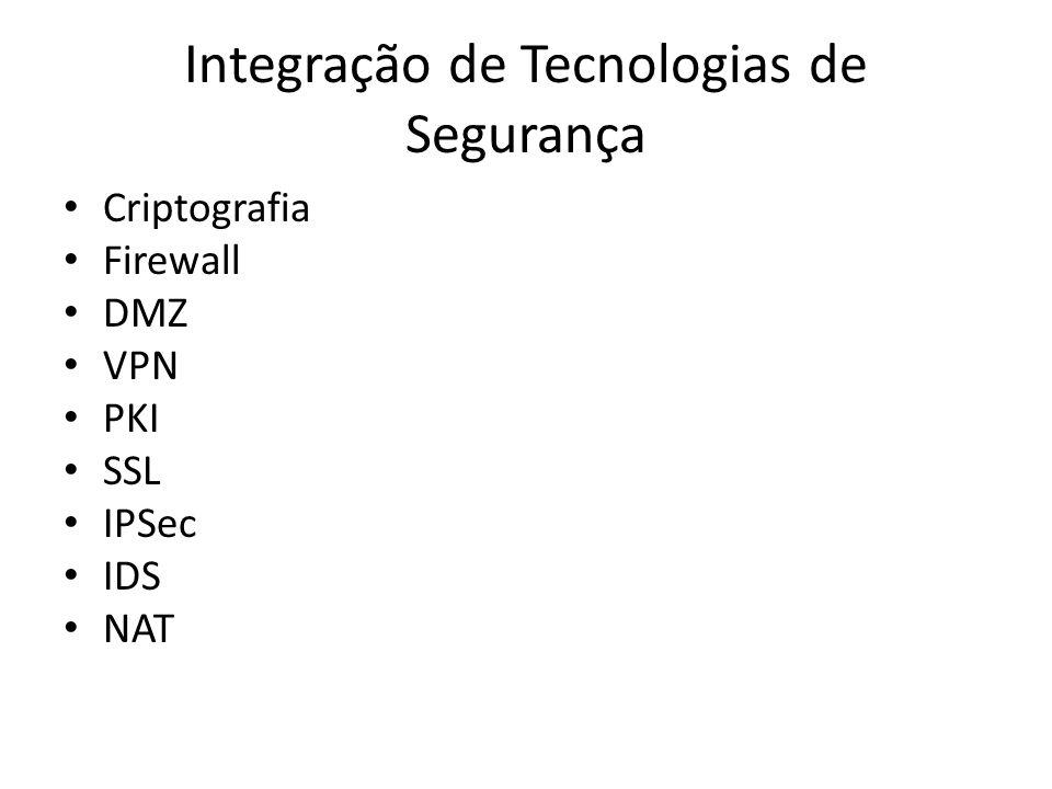 Integração de Tecnologias de Segurança