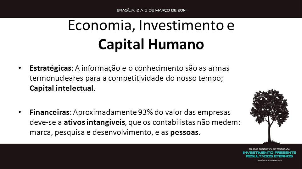 Economia, Investimento e Capital Humano