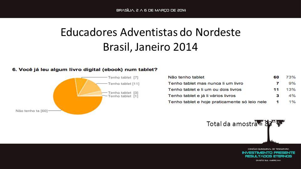 Educadores Adventistas do Nordeste Brasil, Janeiro 2014
