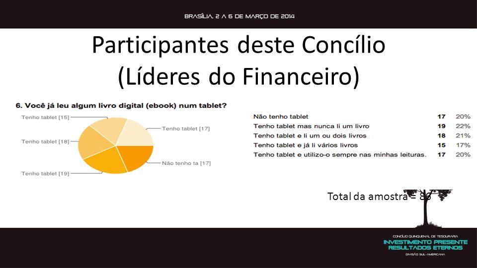 Participantes deste Concílio (Líderes do Financeiro)