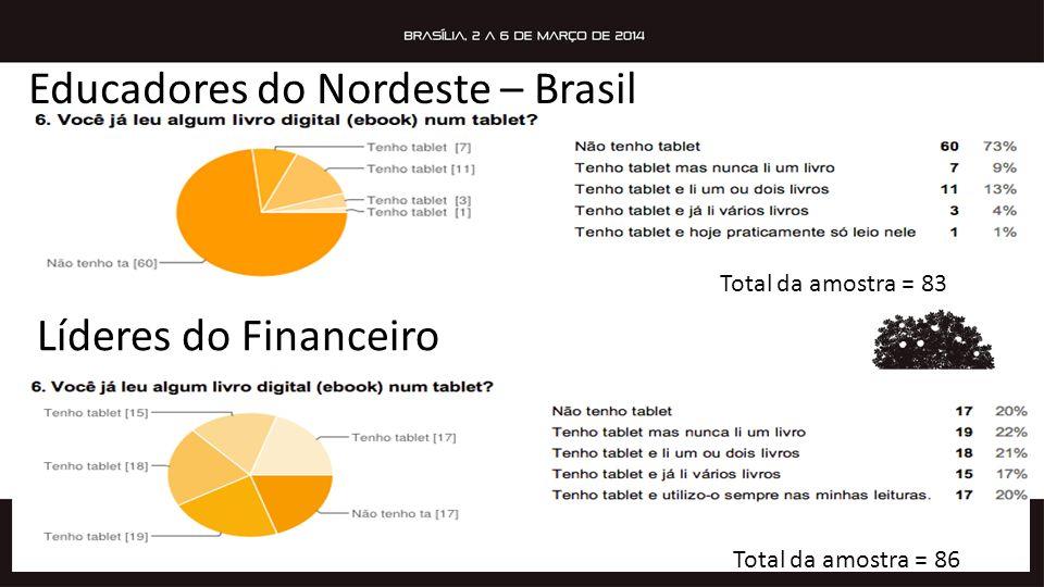 Educadores do Nordeste – Brasil