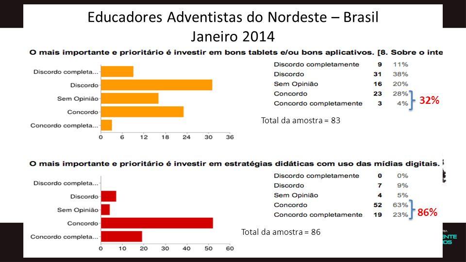 Educadores Adventistas do Nordeste – Brasil Janeiro 2014