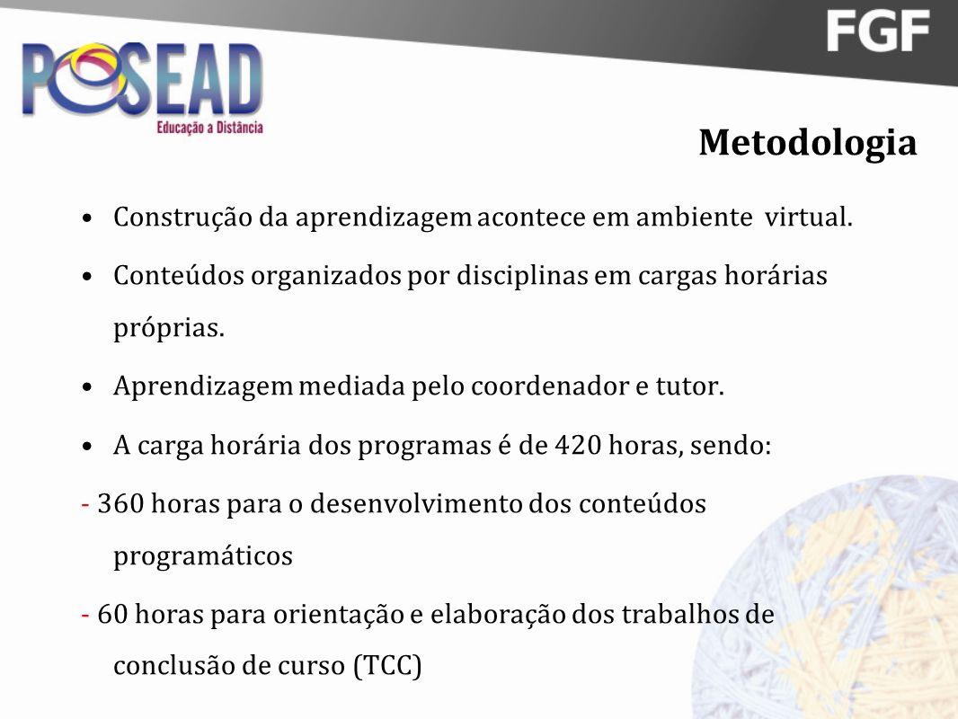 Metodologia Construção da aprendizagem acontece em ambiente virtual.