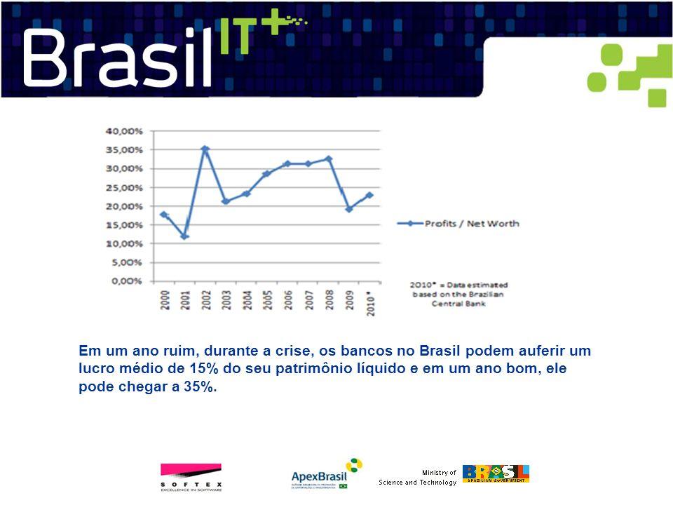 Em um ano ruim, durante a crise, os bancos no Brasil podem auferir um lucro médio de 15% do seu patrimônio líquido e em um ano bom, ele pode chegar a 35%.