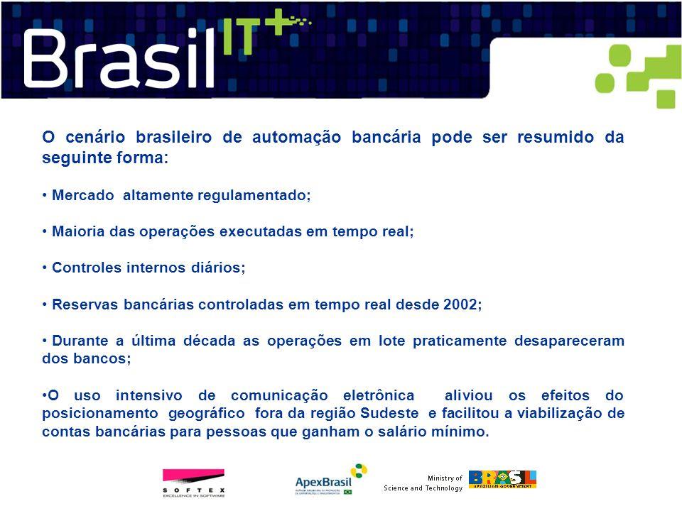 O cenário brasileiro de automação bancária pode ser resumido da seguinte forma: