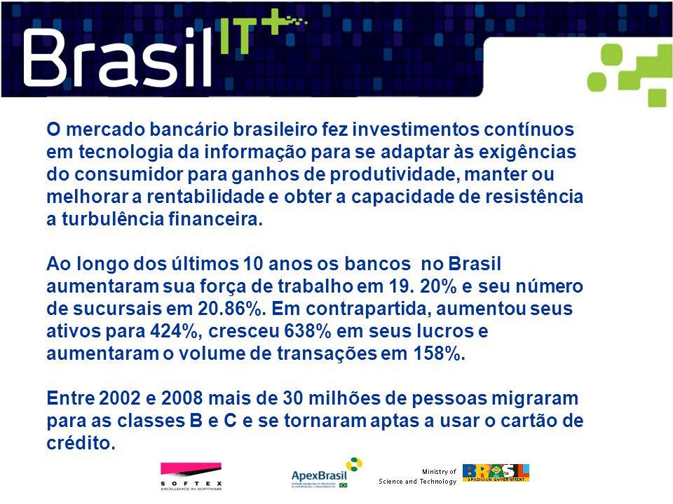 O mercado bancário brasileiro fez investimentos contínuos em tecnologia da informação para se adaptar às exigências do consumidor para ganhos de produtividade, manter ou melhorar a rentabilidade e obter a capacidade de resistência a turbulência financeira.