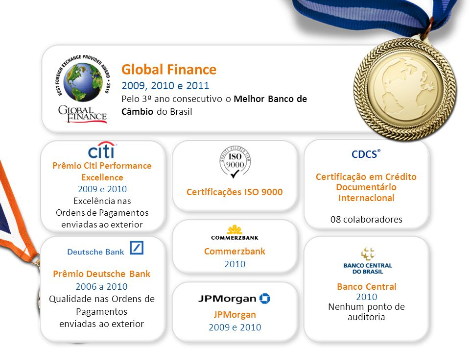 Prêmio Citi Performance Excellence