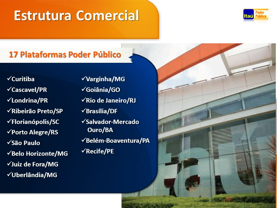 Estrutura Comercial 17 Plataformas Poder Público Curitiba Varginha/MG