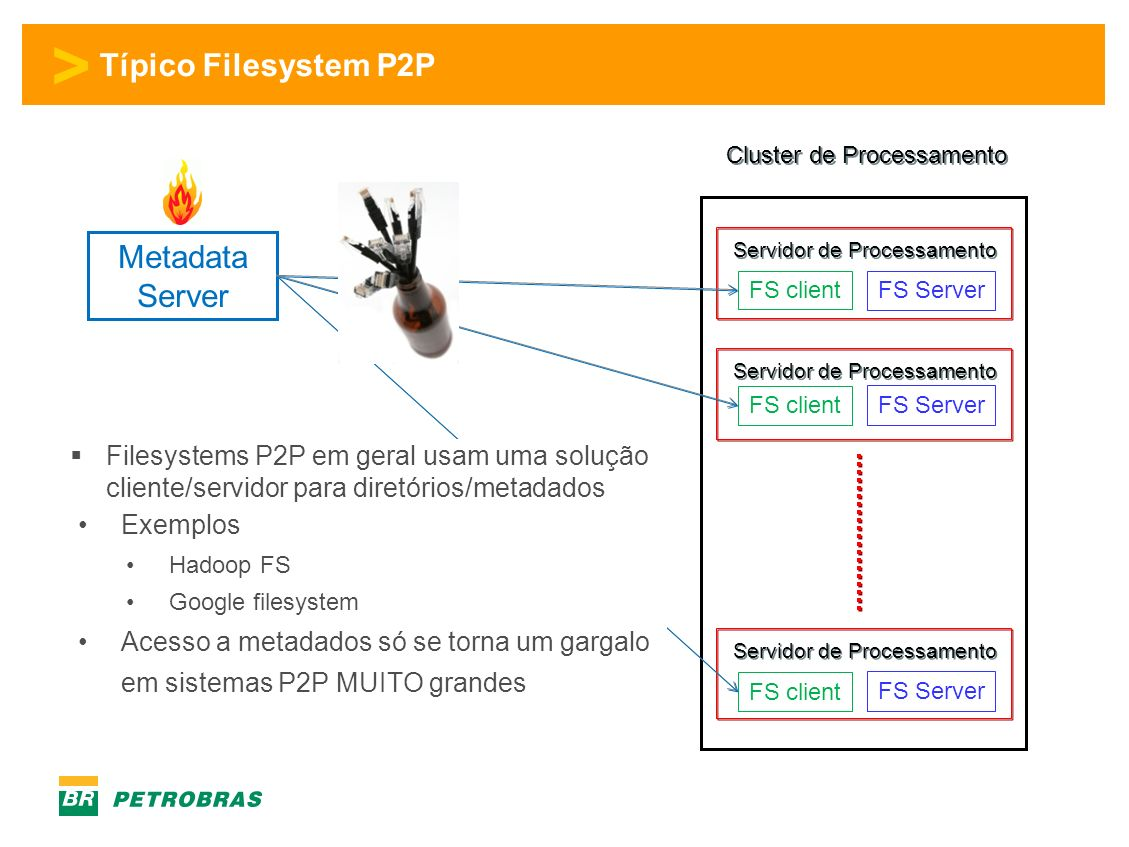 Típico Filesystem P2P Metadata Server