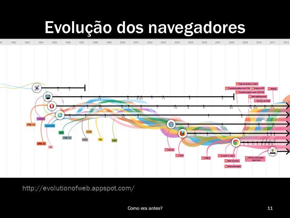 Evolução dos navegadores