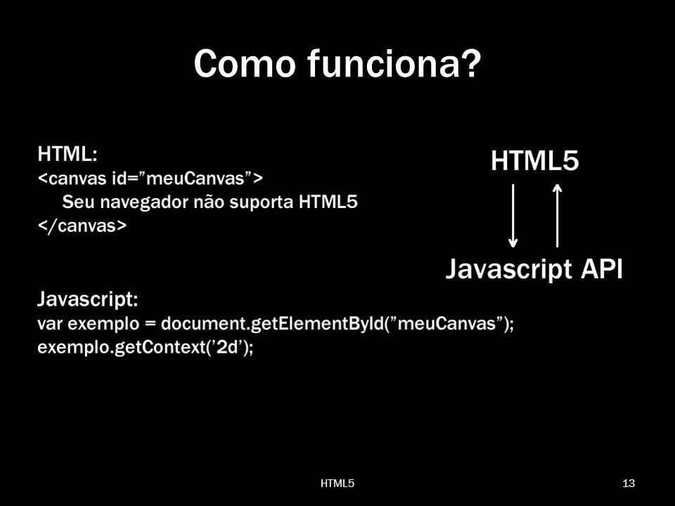 Como funciona William HTML5
