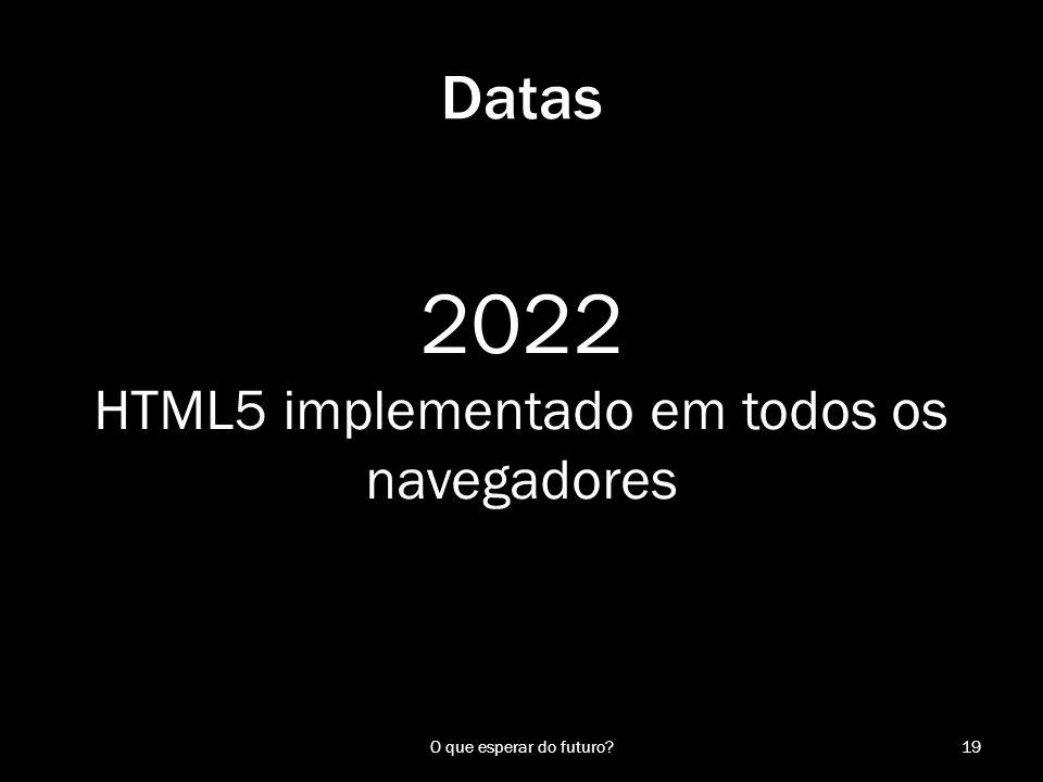HTML5 implementado em todos os navegadores