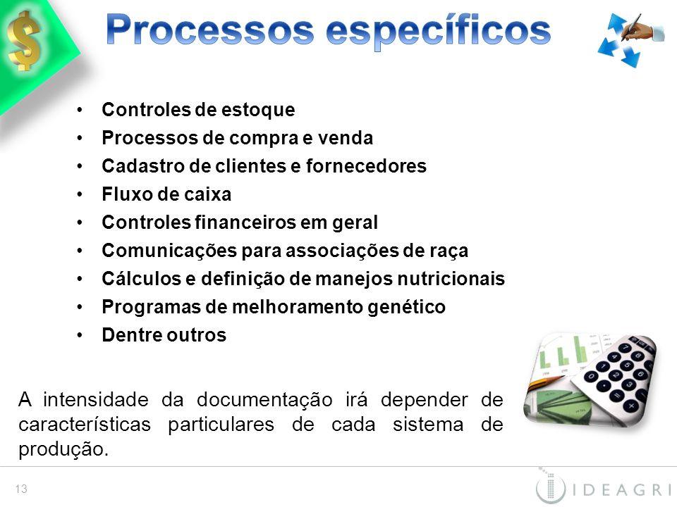 Processos específicos