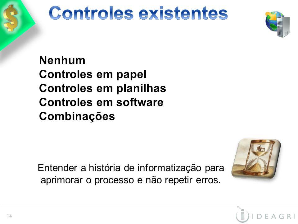 Controles existentes Nenhum Controles em papel Controles em planilhas