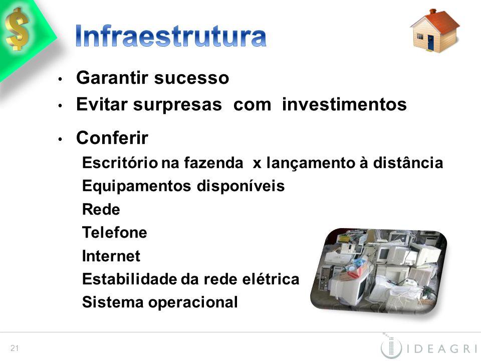 Infraestrutura Garantir sucesso Evitar surpresas com investimentos