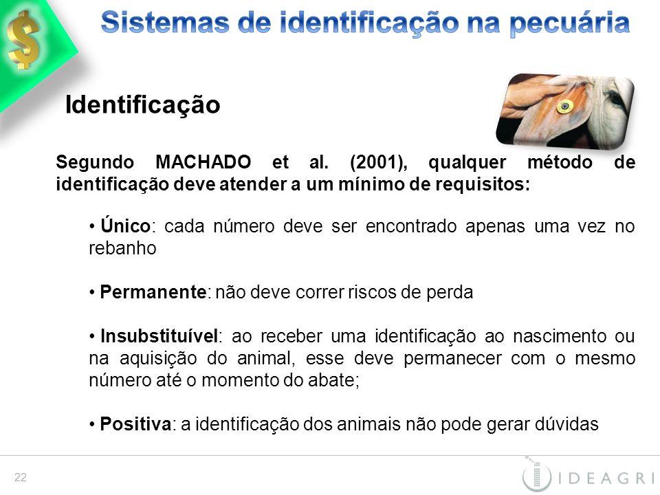 Sistemas de identificação na pecuária