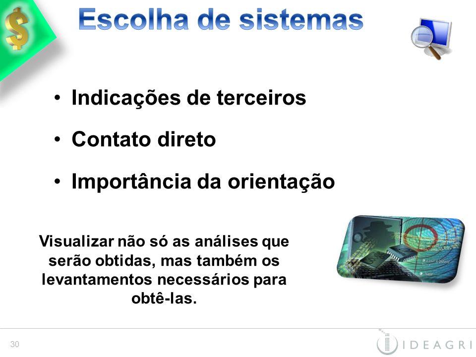 Escolha de sistemas Indicações de terceiros Contato direto