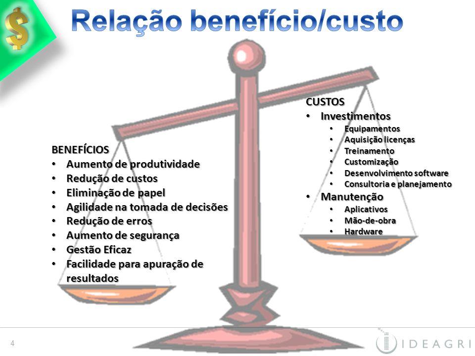 Relação benefício/custo