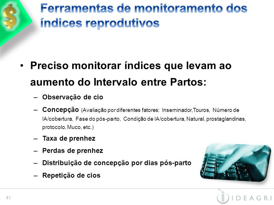 Ferramentas de monitoramento dos índices reprodutivos
