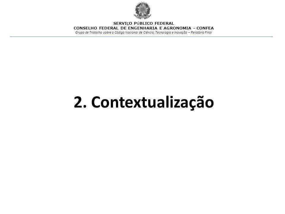 2. Contextualização SERVIÇO PÚBLICO FEDERAL