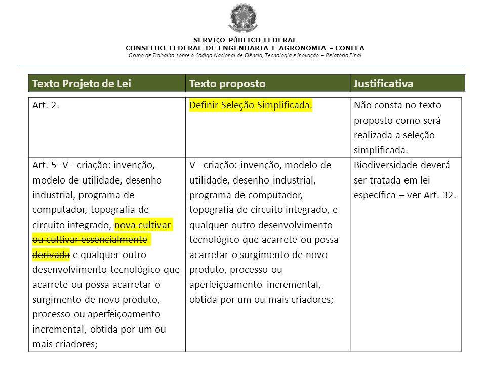 Texto Projeto de Lei Texto proposto Justificativa Art. 2.