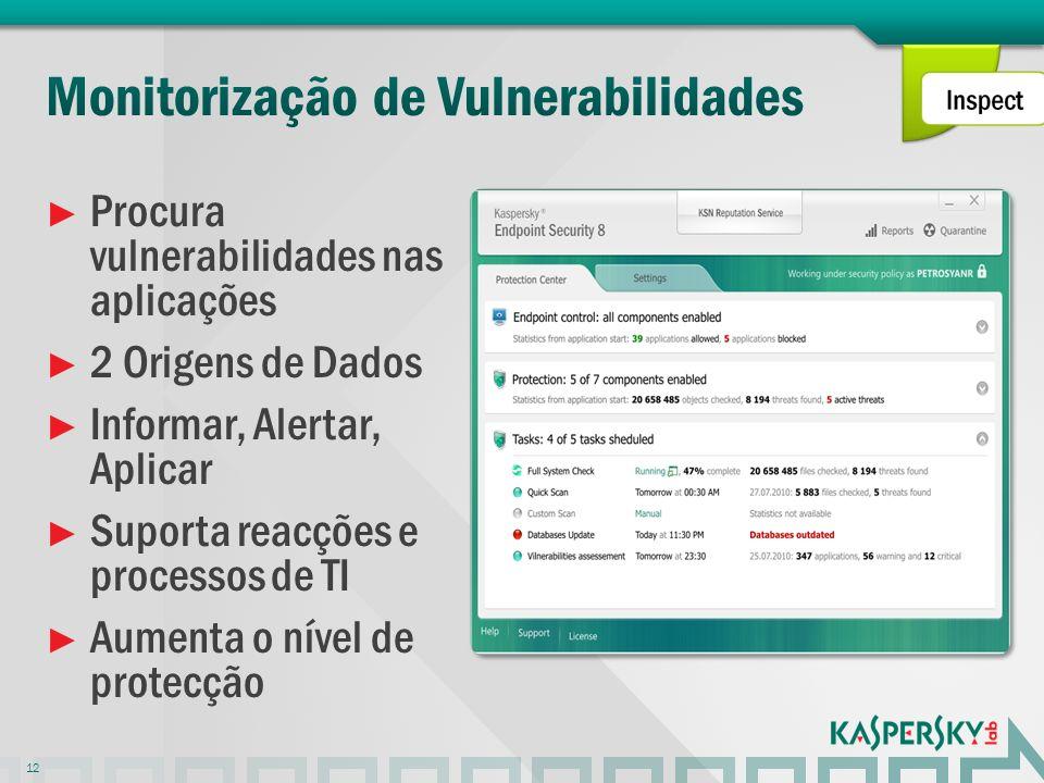 Monitorização de Vulnerabilidades