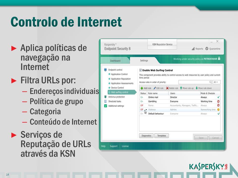 Controlo de Internet Aplica políticas de navegação na Internet