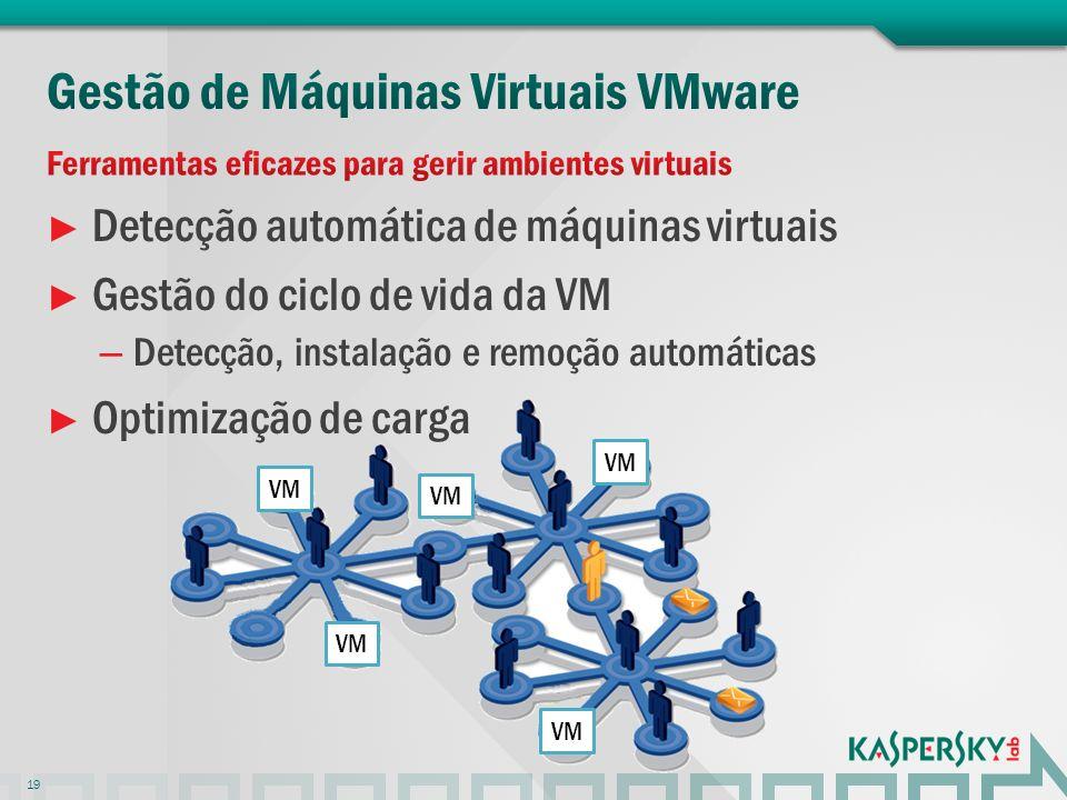 Gestão de Máquinas Virtuais VMware