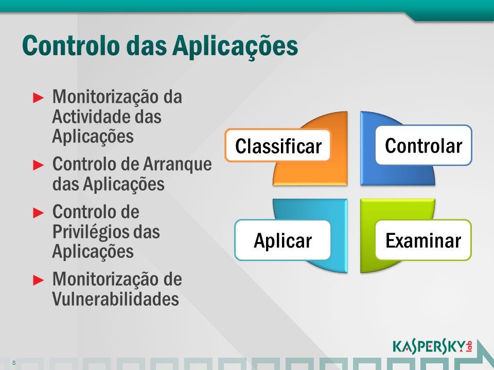 Controlo das Aplicações