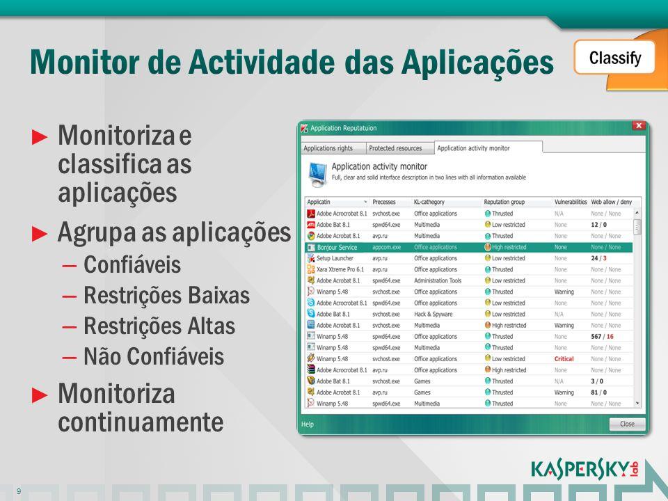 Monitor de Actividade das Aplicações
