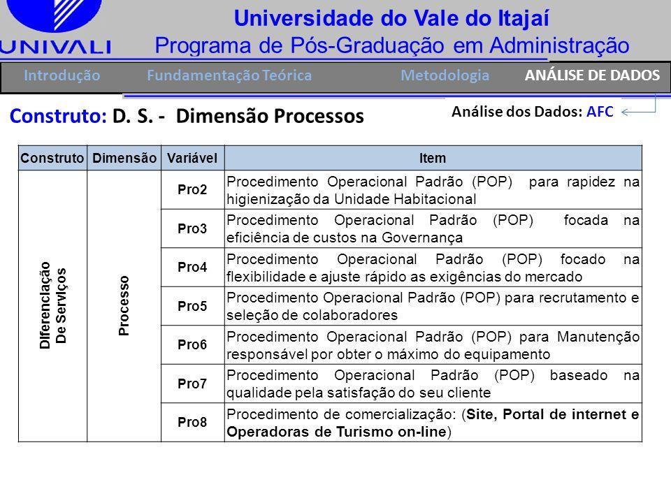 Construto: D. S. - Dimensão Processos