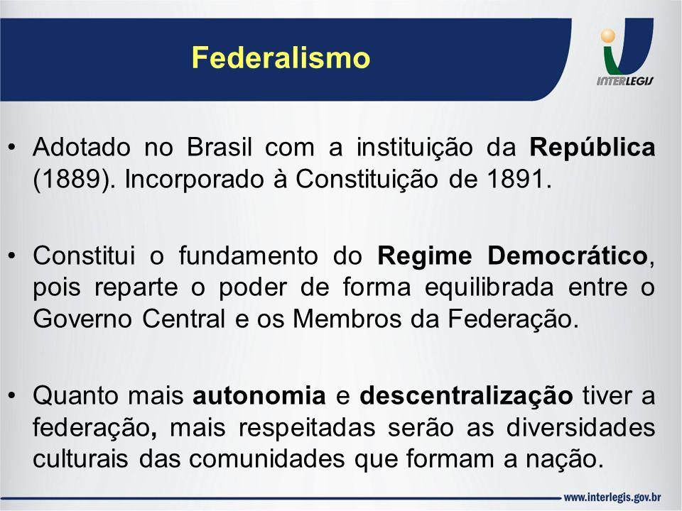 Federalismo Adotado no Brasil com a instituição da República (1889). Incorporado à Constituição de 1891.