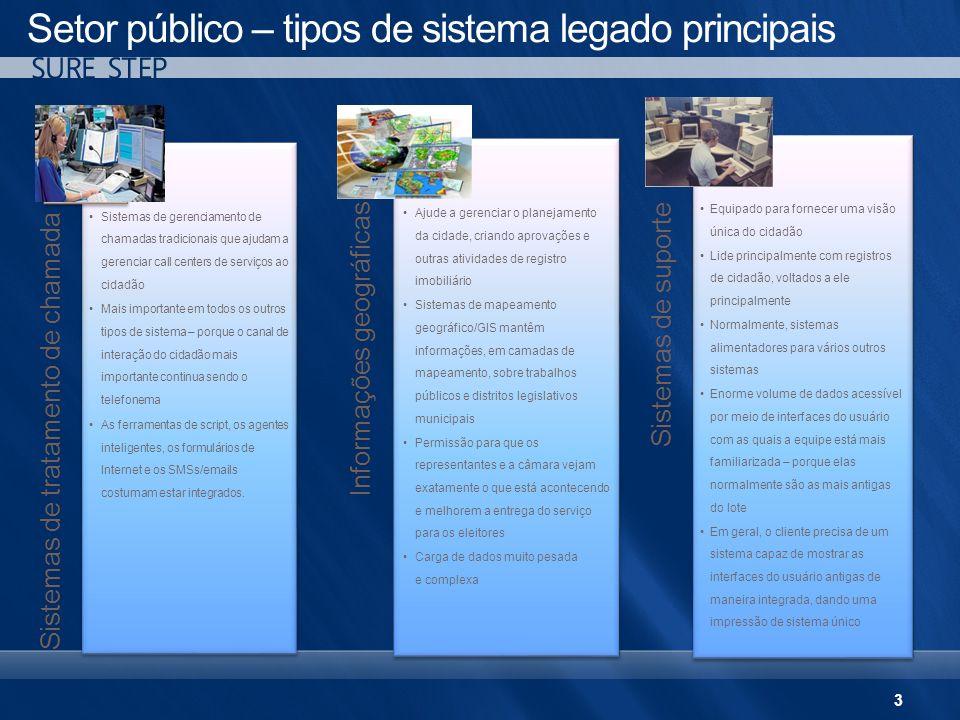Setor público – tipos de sistema legado principais