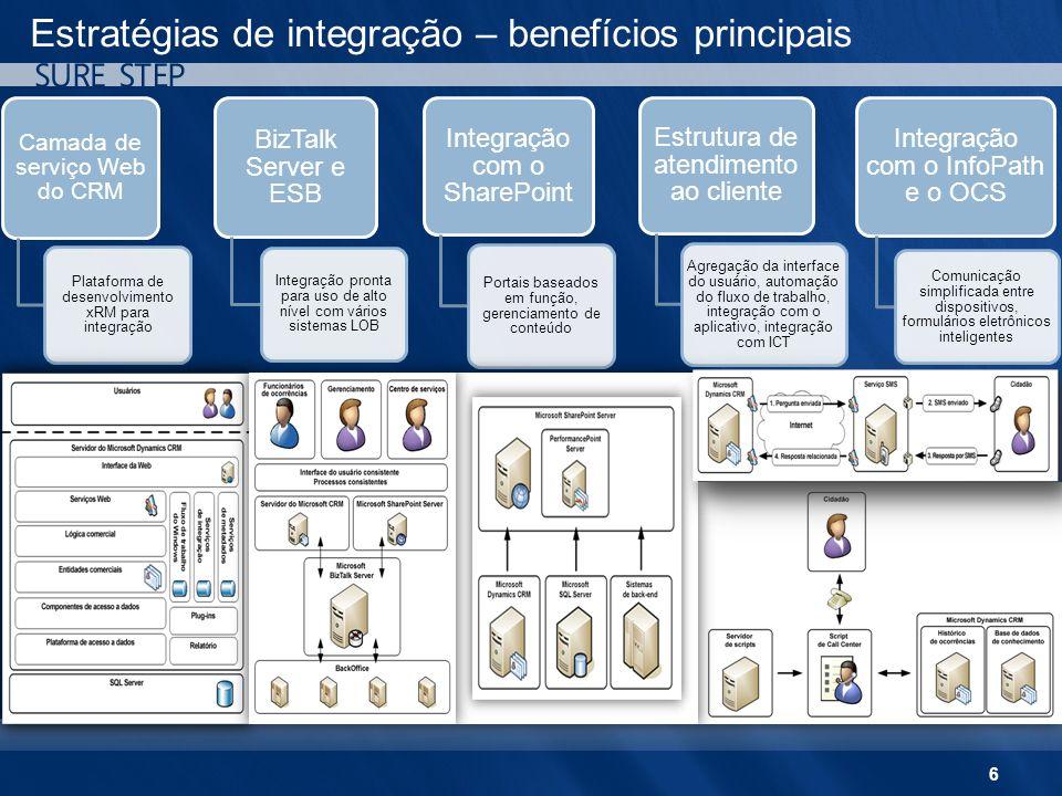 Estratégias de integração – benefícios principais