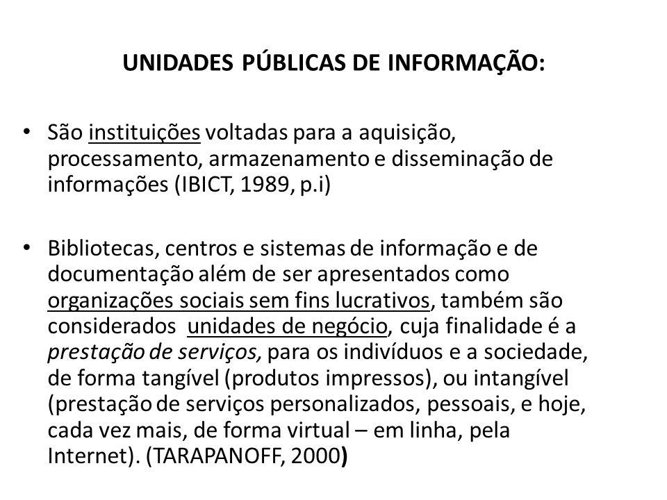 UNIDADES PÚBLICAS DE INFORMAÇÃO: