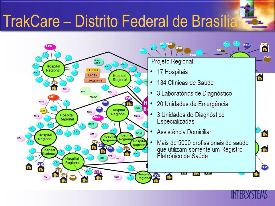 TrakCare – Distrito Federal de Brasília
