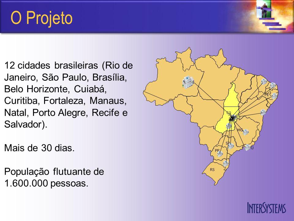 O Projeto RS. PR. SP. MG. RJ. PE. GO. DF.