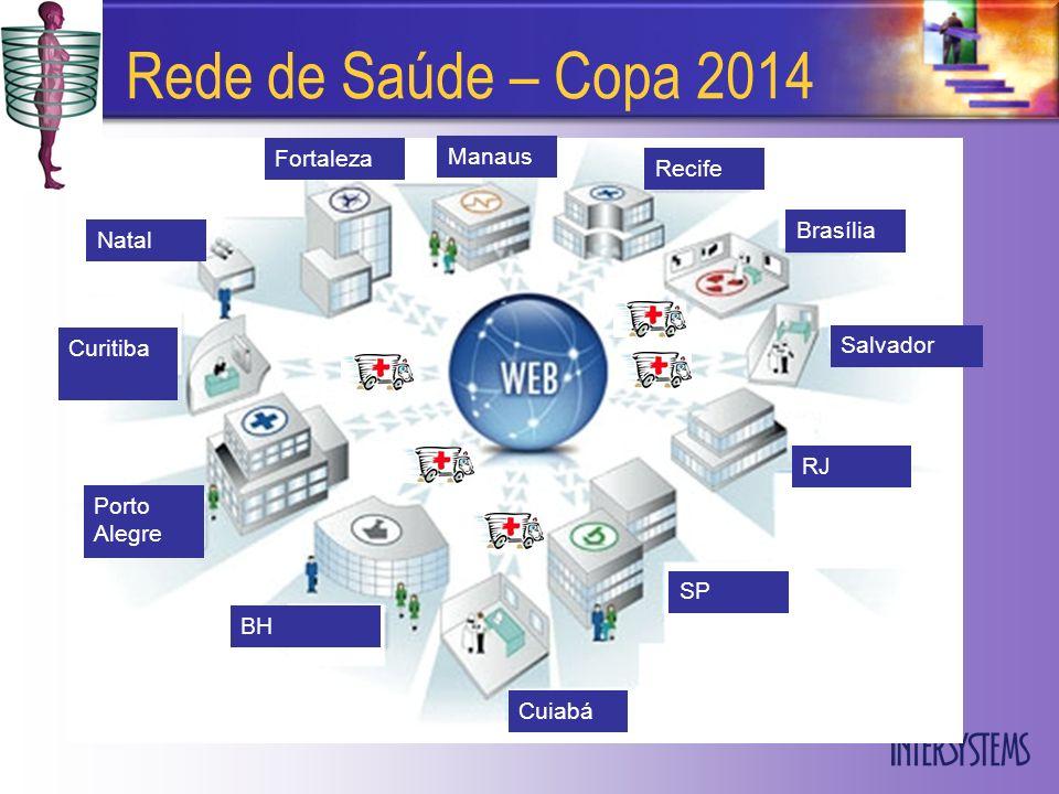 Rede de Saúde – Copa 2014 Fortaleza Manaus Recife Brasília Natal