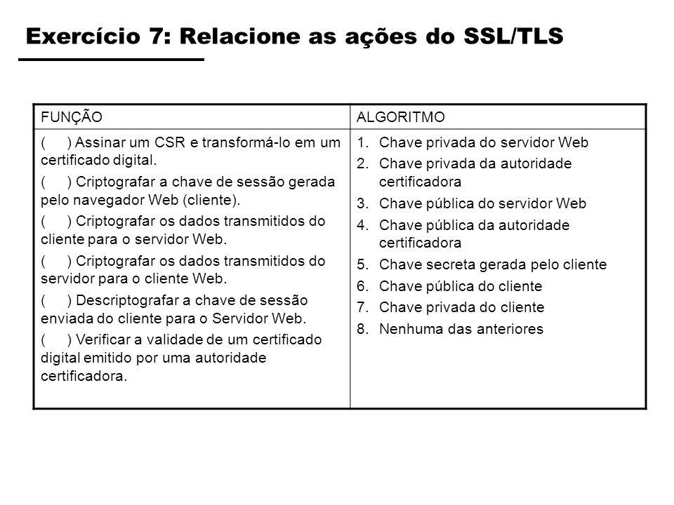 Exercício 7: Relacione as ações do SSL/TLS