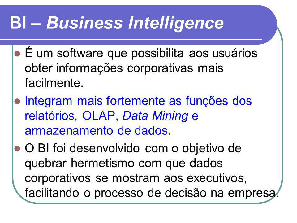 BI – Business Intelligence