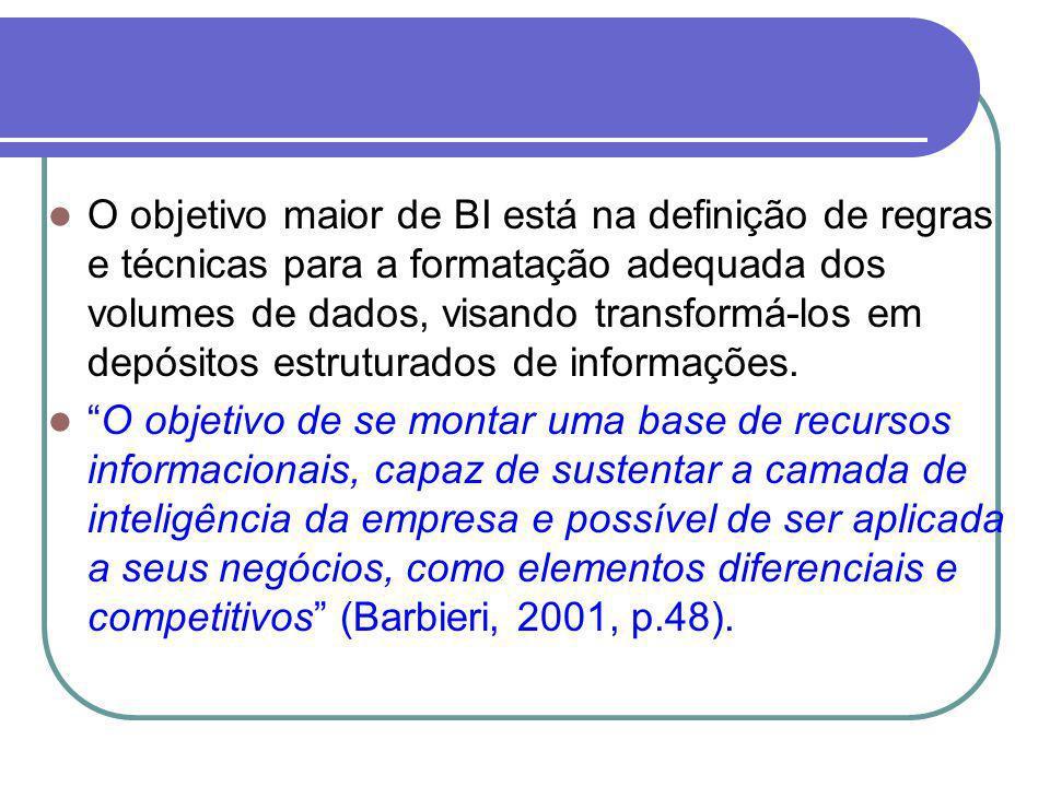 O objetivo maior de BI está na definição de regras e técnicas para a formatação adequada dos volumes de dados, visando transformá-los em depósitos estruturados de informações.